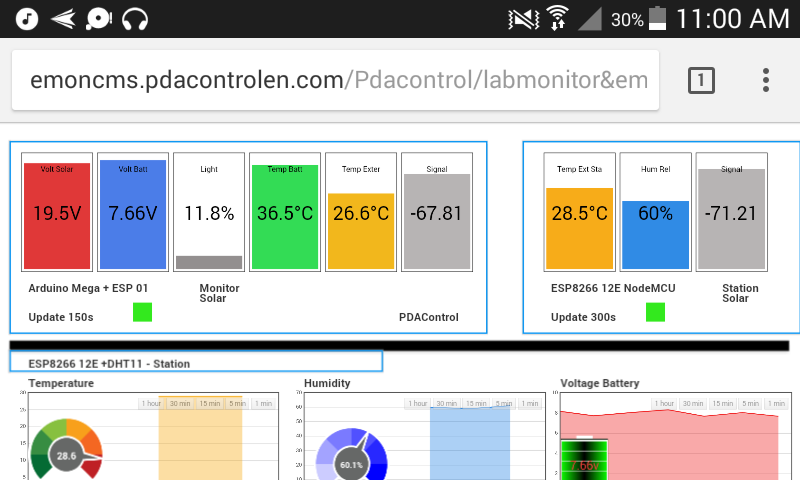 Picture of Dashboards in Real Time