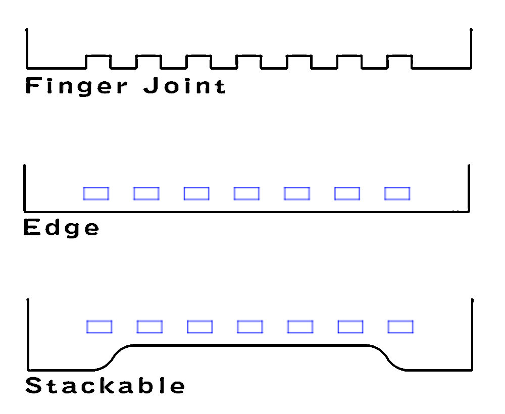 Picture of Bottom Edge