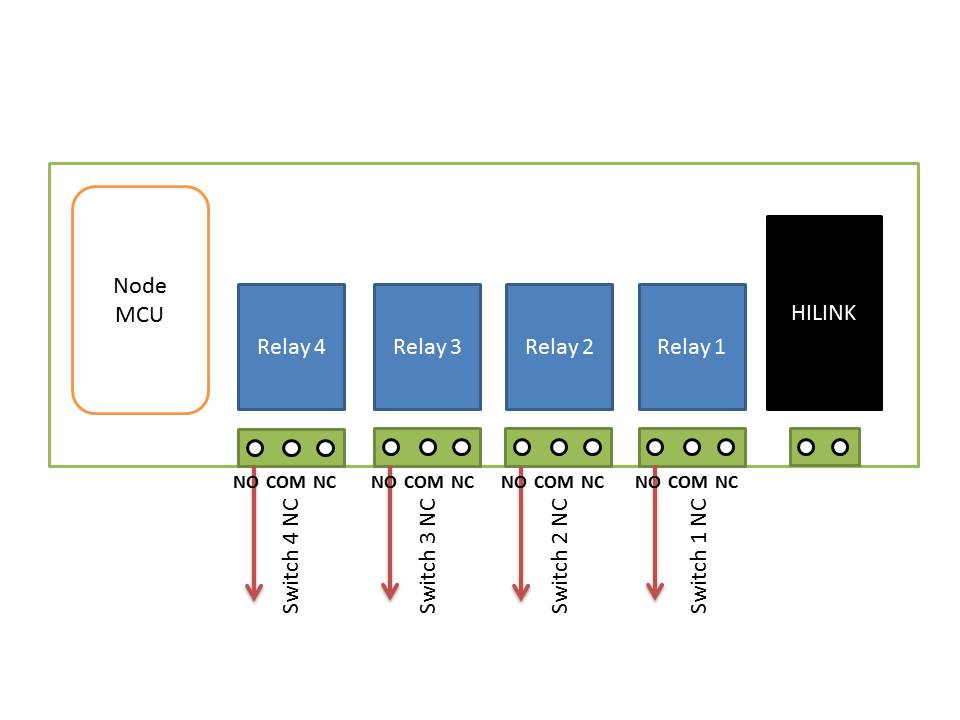 Arduino NodeMCU ESP8266 Based WIFI Smart Strip 4 Relay Switch Board ...