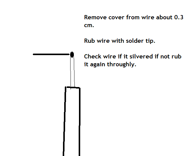Picture of Applying Solder on Wire