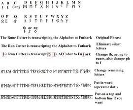 Transcribing English to Rune (Elder Runor)