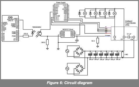 Construction: Electronics