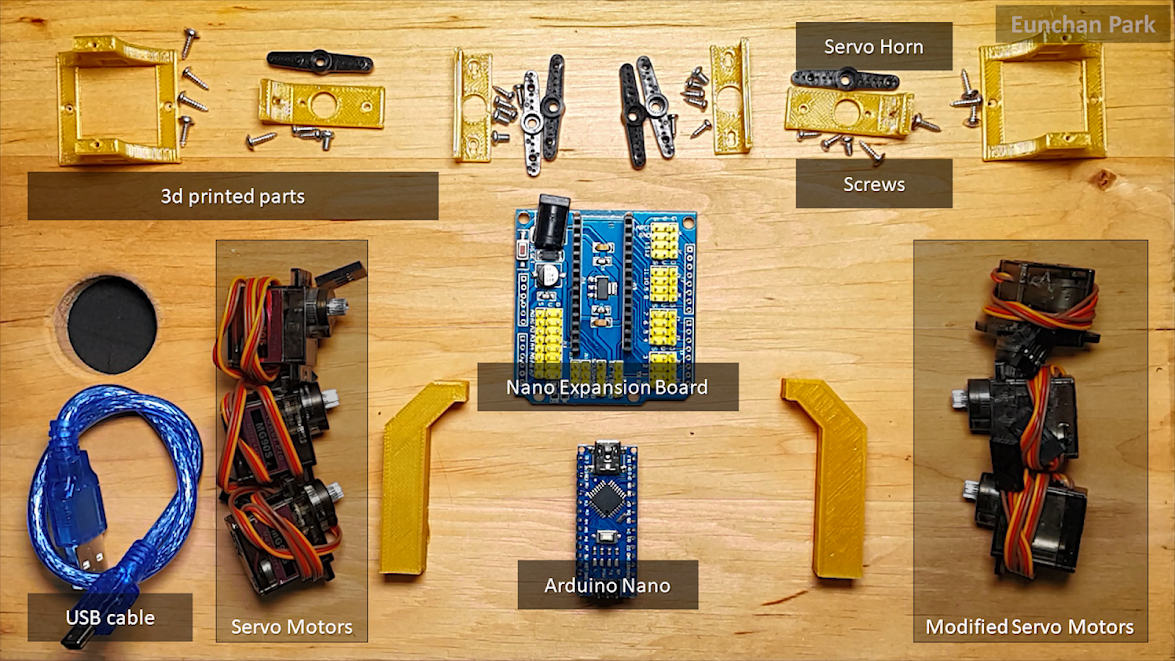 Picture of HARDWARE PART - Prepare All the Parts
