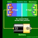 Basic electronics circuit schematic for full-wave bridge rectifier with diodes.