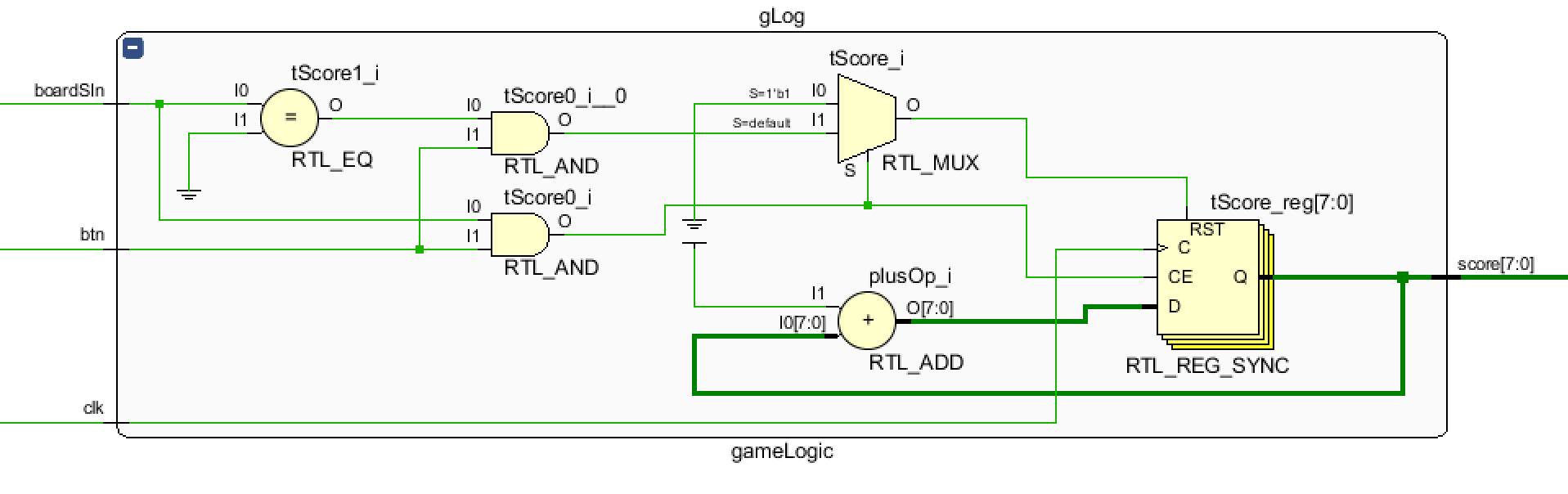 Picture of Game Logic Module