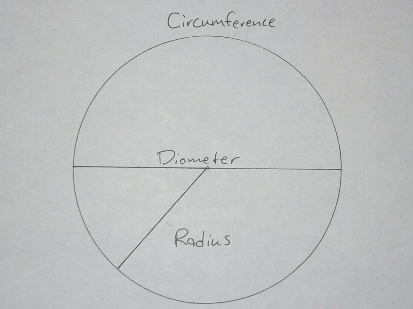 Picture of Determine the Radius