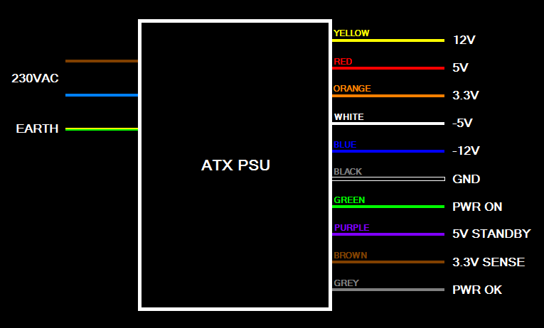 Picture of Wiring Color Scheme