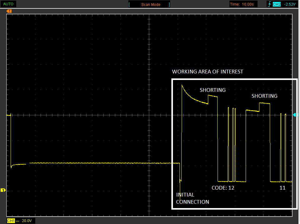 Picture of How to Read Peugeot and Citroen 2-pin Fault Flash Codes. Using an Oscilloscope.