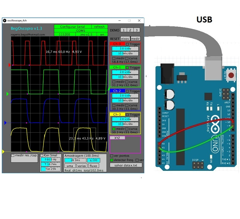 Picture of Oscilloscope Arduino-Processing