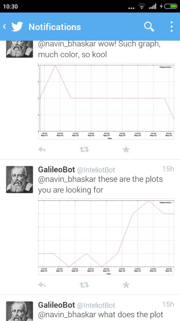 Picture of TwitterPlotBot on Galileo
