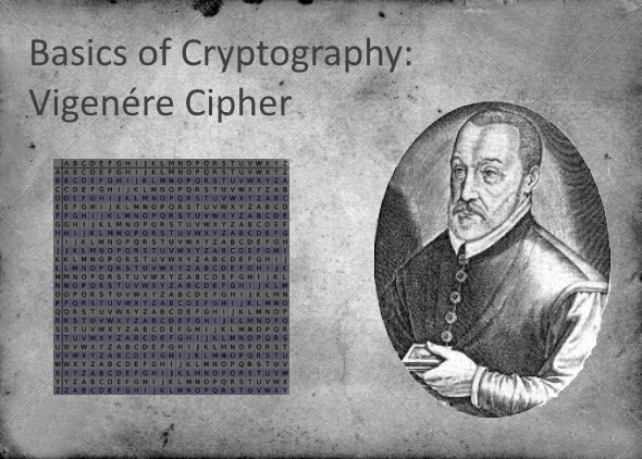 Picture of Basics of Cryptography: Vigenére Cipher