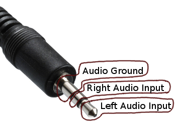 Picture of Find and Cut an Audio Cable
