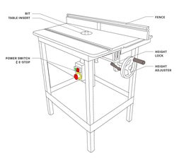 Getting Started With the Router Table
