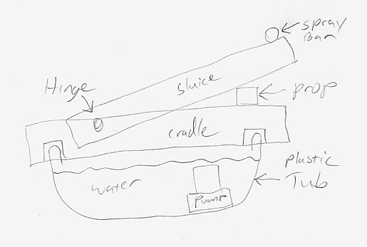 Picture of Planning the Sluice Box