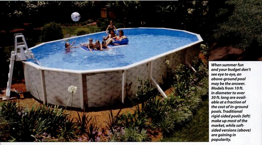 Picture of How to Select a Backyard Pool