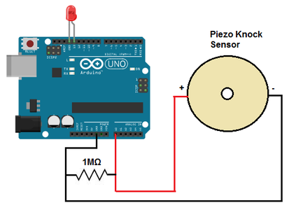 Knowing the NodeMCU Pinout and Wiring.