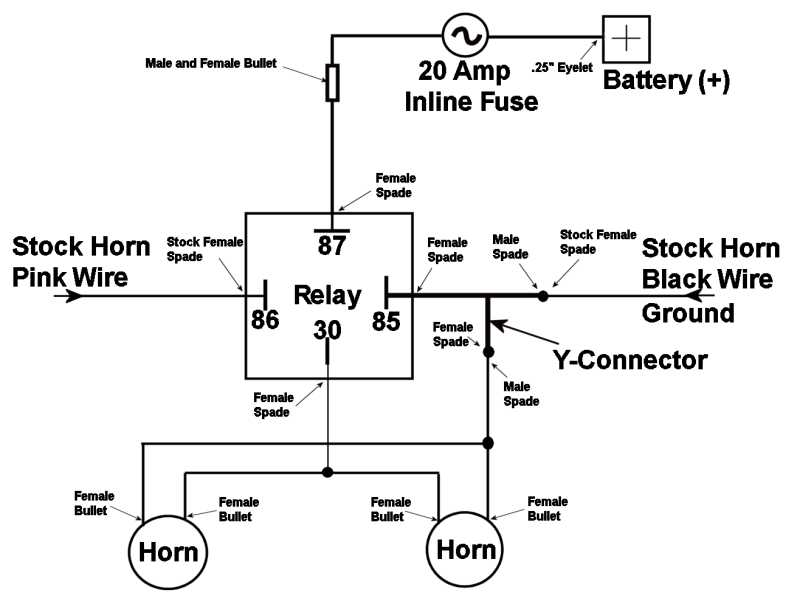 dual horn wiring diagram free vehicle wiring diagrams u2022 rh addone tw GM Horn Relay Wiring GM Horn Relay Wiring