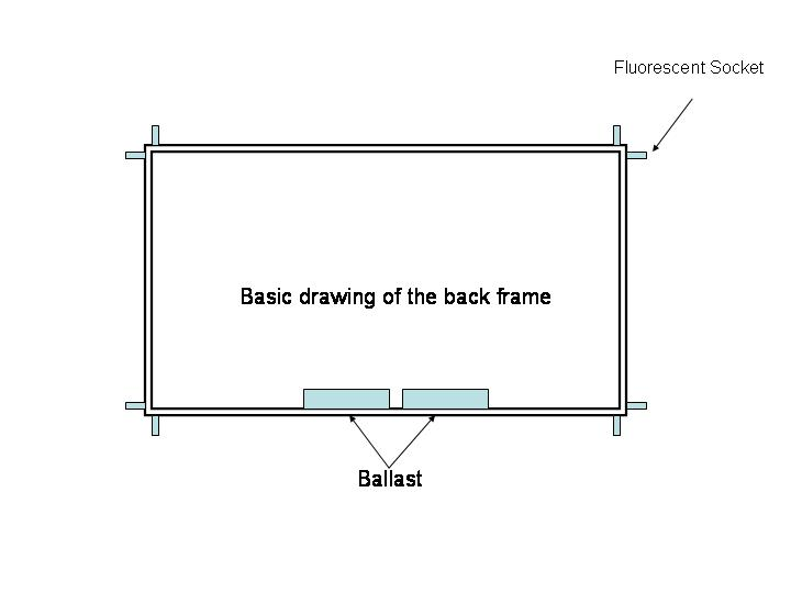 Picture of Basic Design