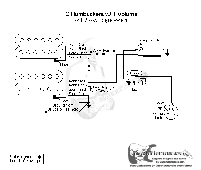 Dimarzio Dp101 Wiring Diagram - Residential Electrical Symbols •