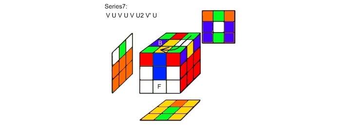 Step 7a:  Series7 Analysis  V U V U V U2 V' U