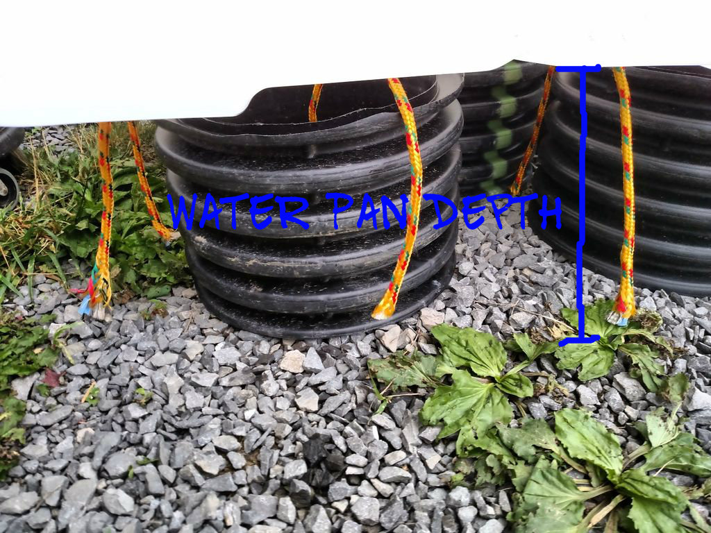 Picture of Build the Soil Pan