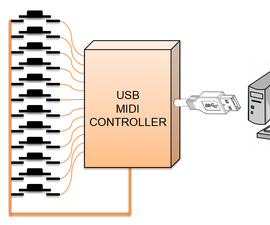 Make your own cheap USB MIDI Controller or Keyboard
