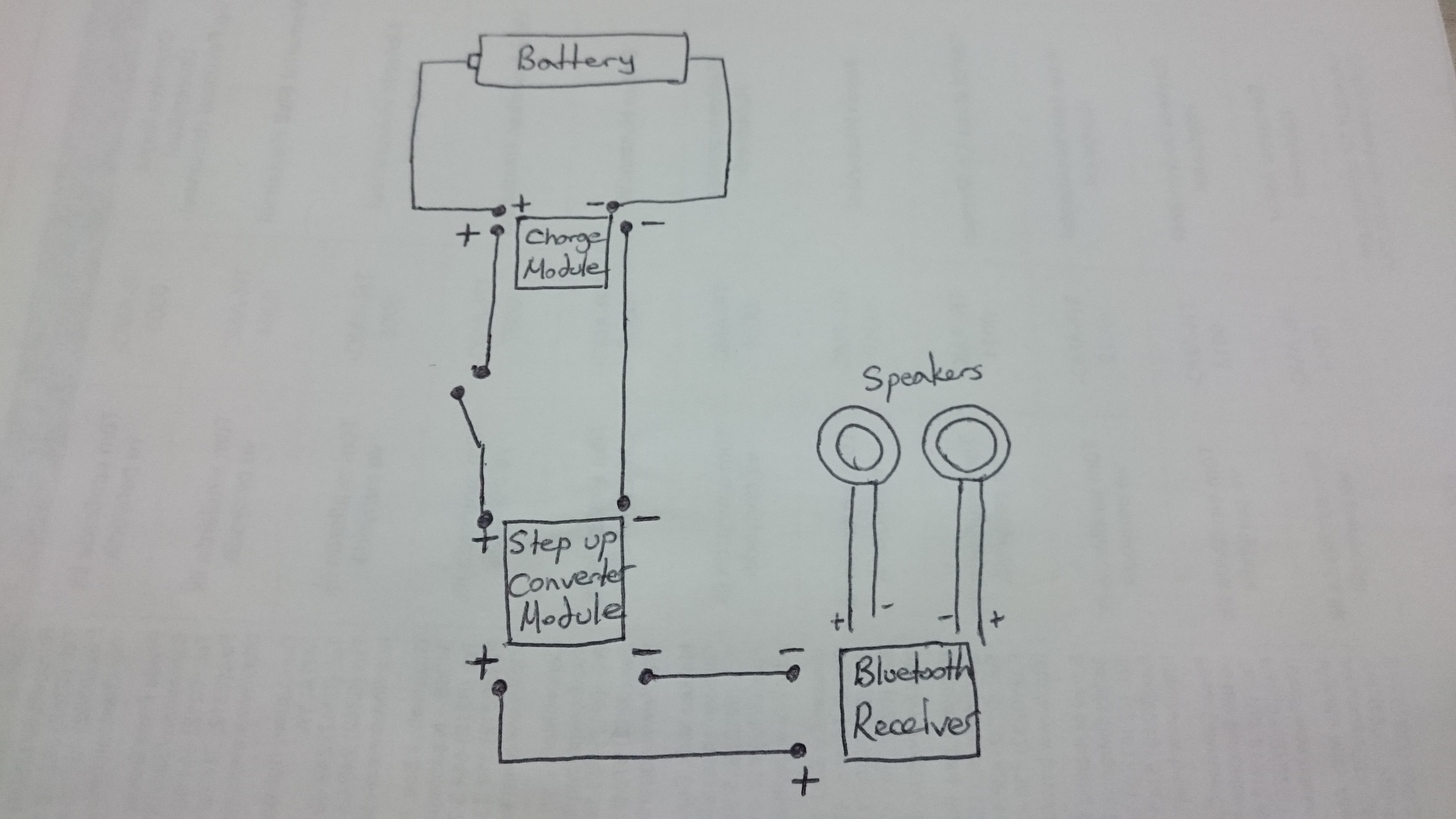 Picture of Electronic Components