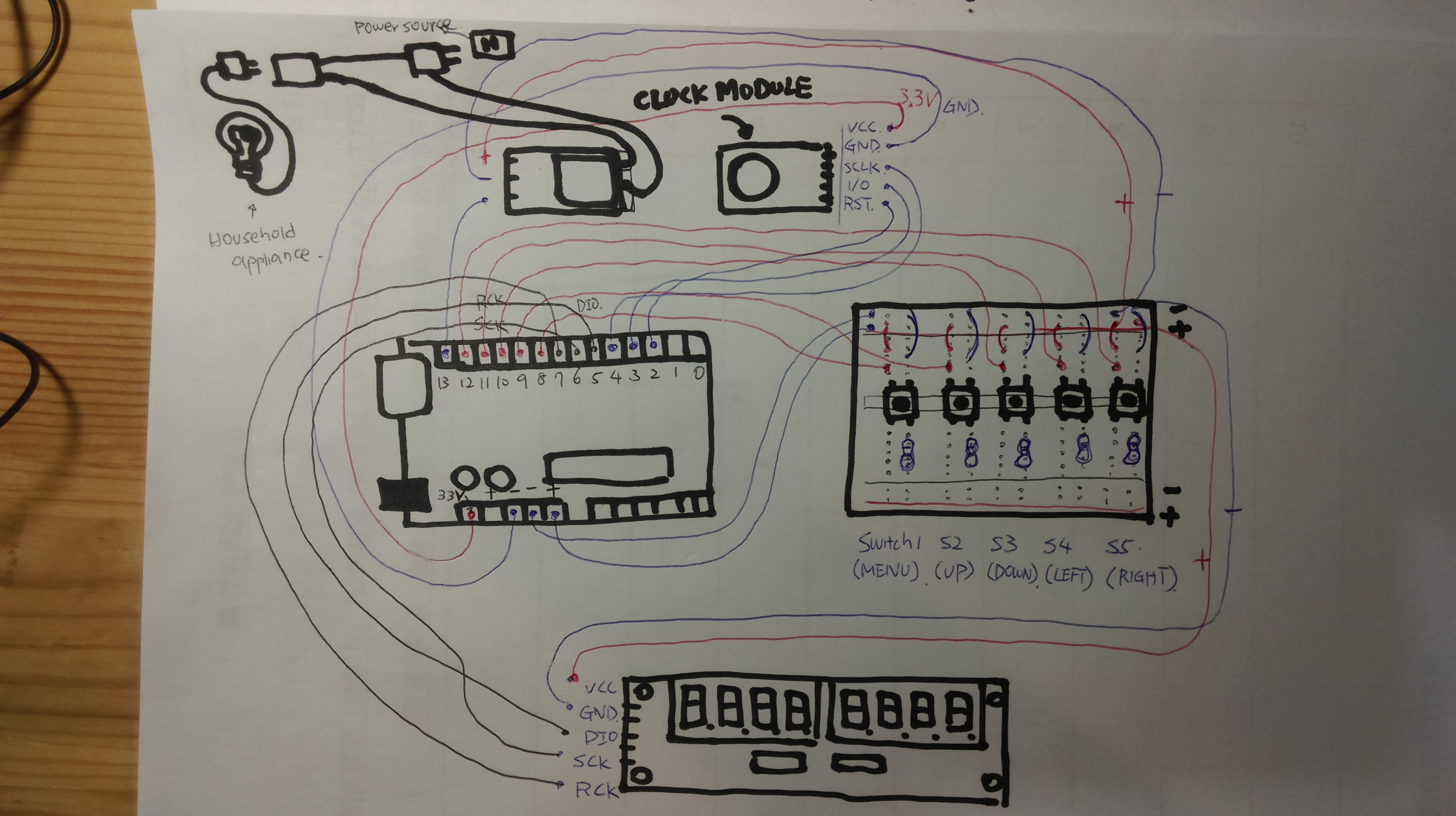 Picture of Hardware Assembly