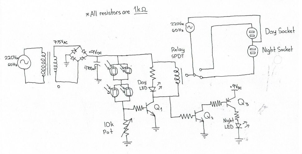 Picture of Short Explanation About the Circuit