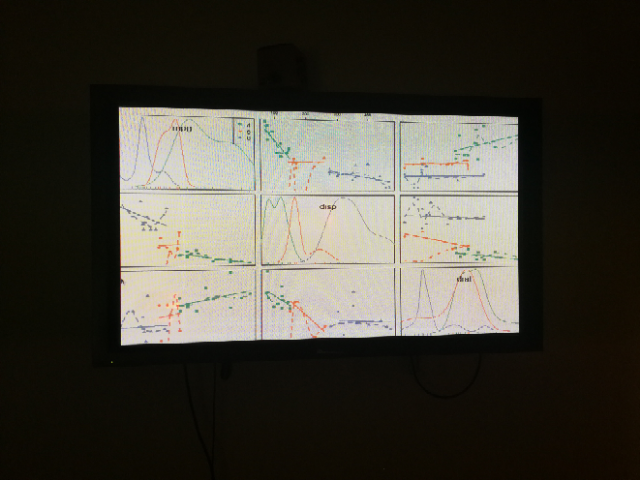 Picture of IoT Data Science PiNet for Real-time Smart Screen Data Viz