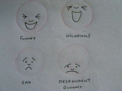 Expressions and Humour