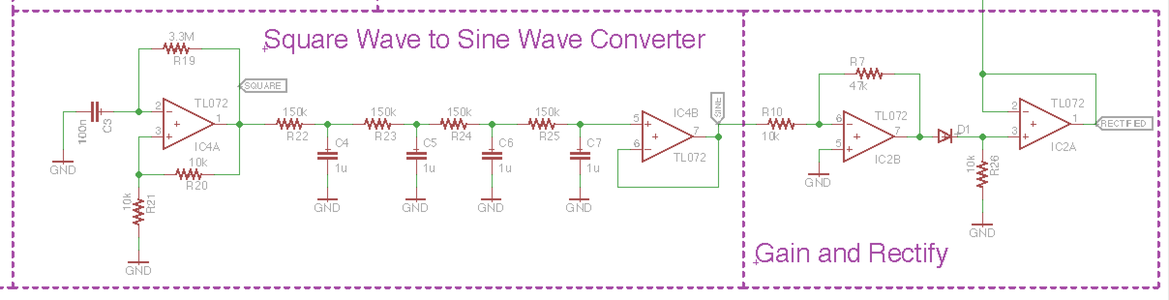 Dicrotic Notch - Sine Wave Generator