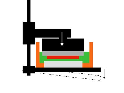 Why Printing Blocks on Ember Is Difficult
