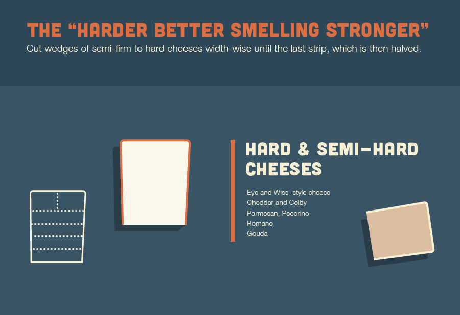 Picture of Harder Better Smelling Stronger