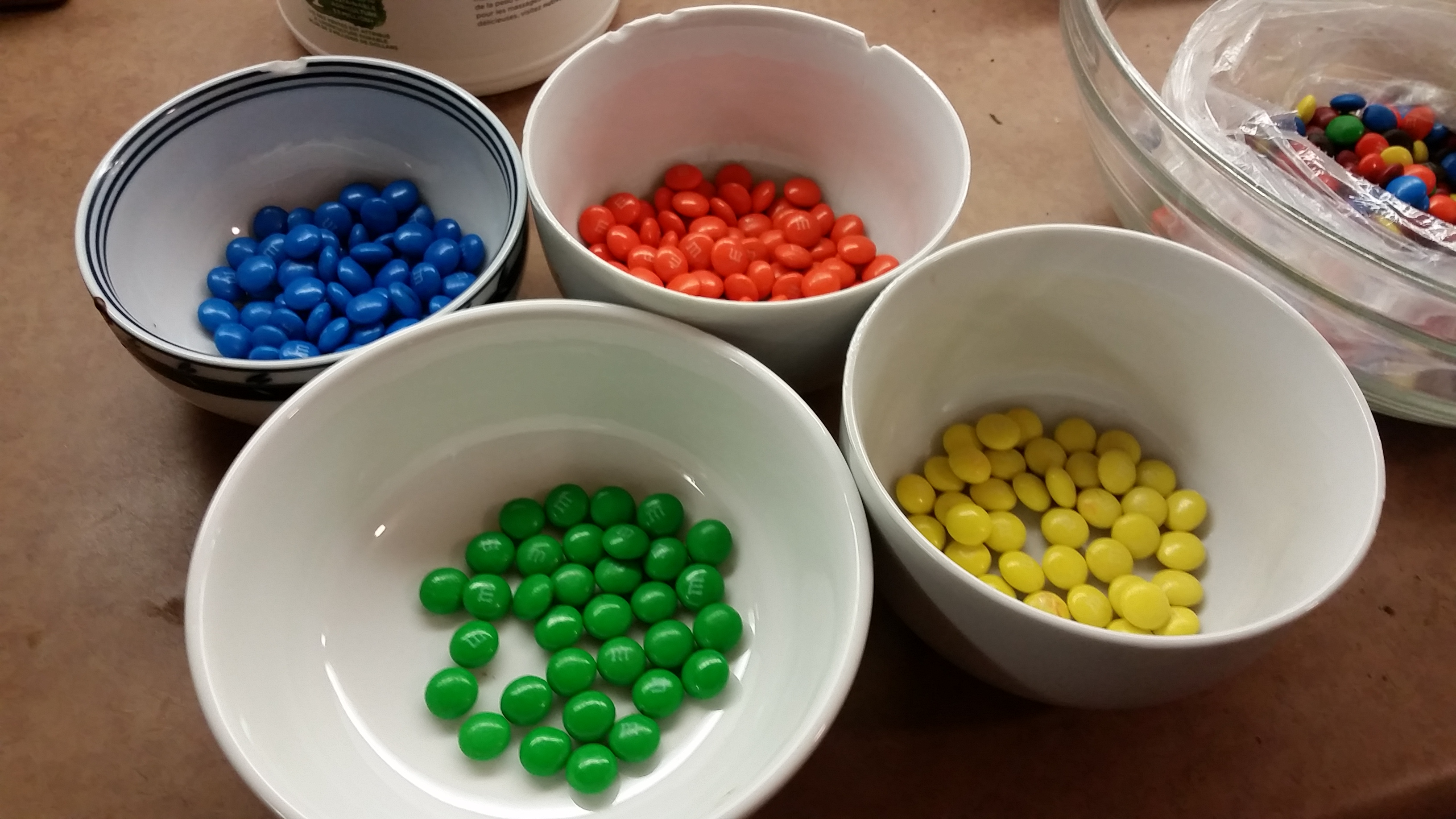 Picture of Sort the M&M's