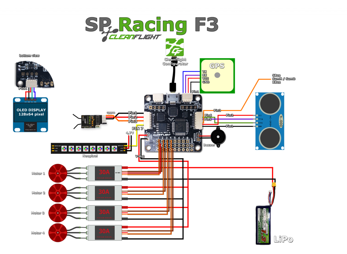 Fpv 250 Wiring Diagram Detailed Schematics Cc3d Flight Controller Free Picture Trusted Diagrams Foxeer Source Shipping Naze32 Rev6 6dof 10dof