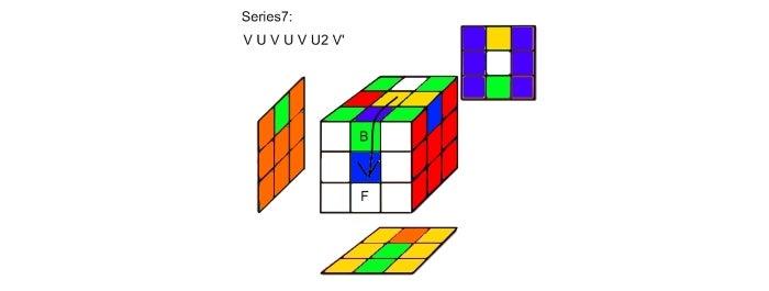 Step 7a:  Series7 Analysis  V U V U V U2 V'