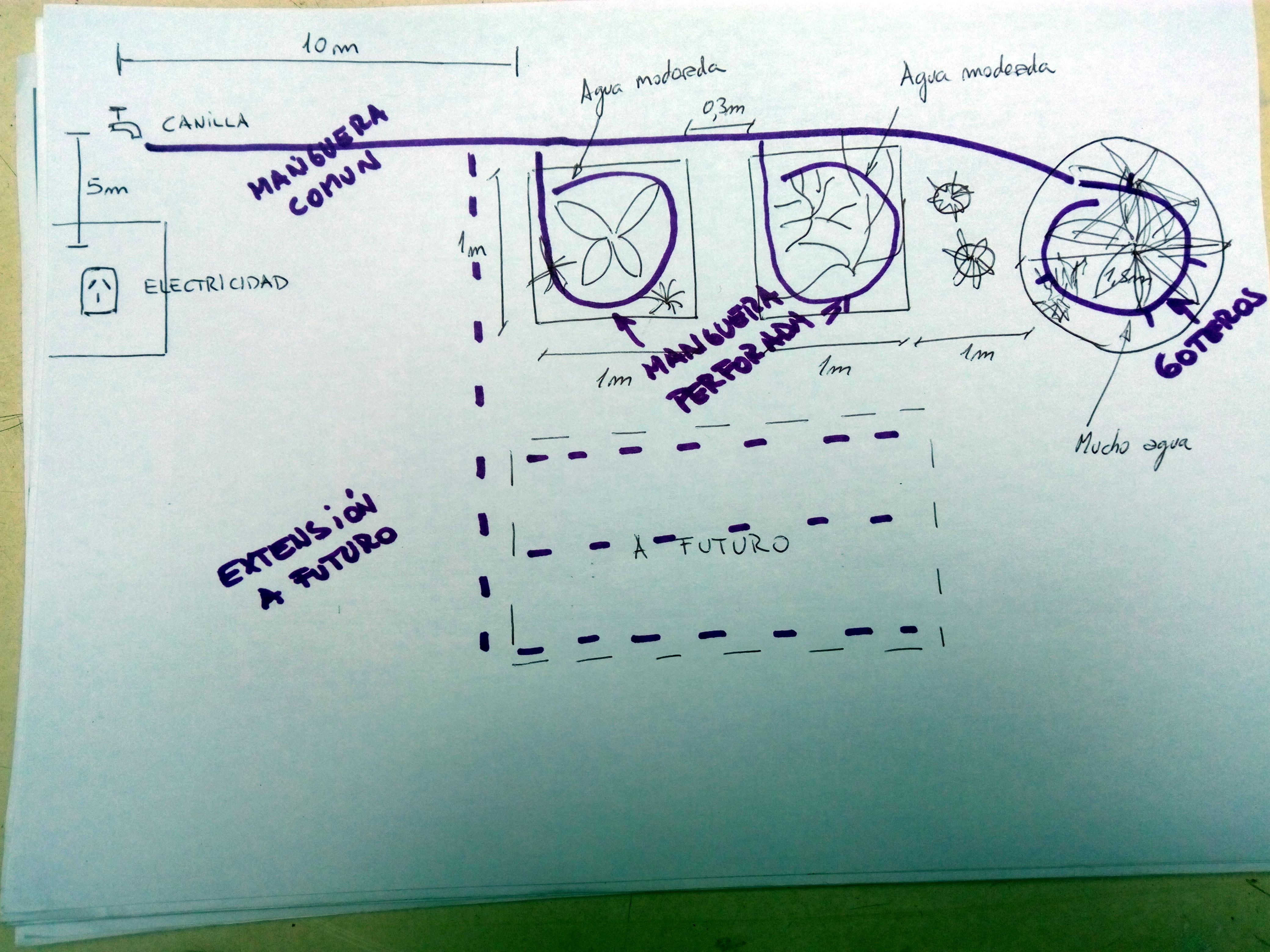 Picture of Diseñar El Sistema