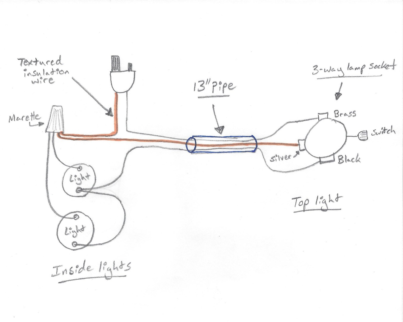 Picture of Electrical Part 2