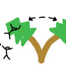 How to play Tree Catapult