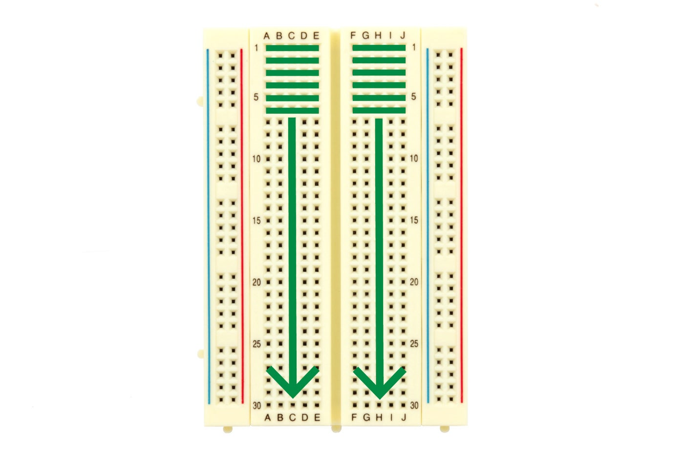 All About Breadboards
