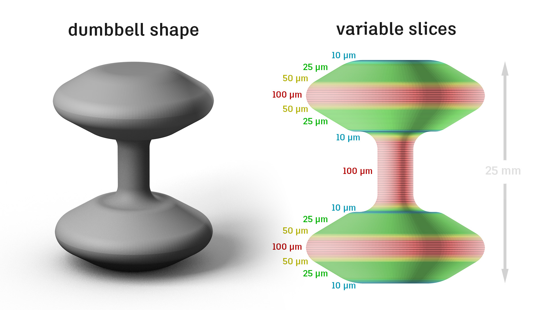 Picture of Variable Slicing for 3D Printing on Autodesk Ember