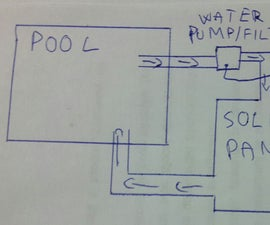 Automated Solar Heating for Pools