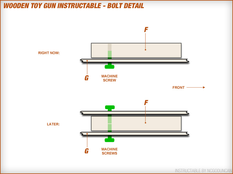 Picture of Assembly: Bolt Setup