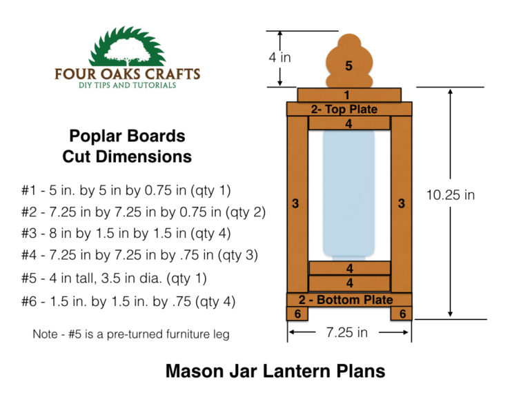 Picture of Measure and Cut Boards