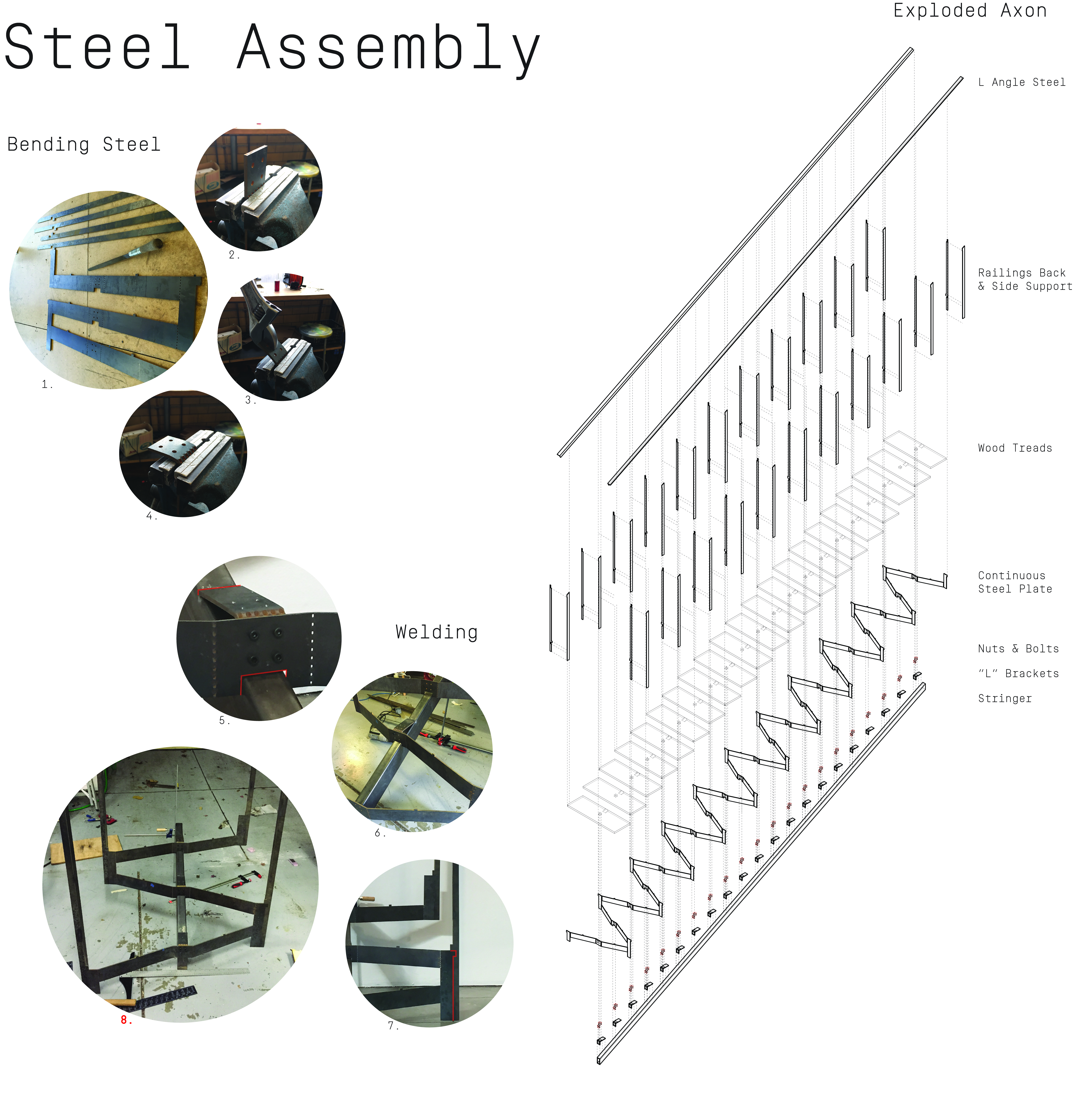 Picture of Steel Assembly