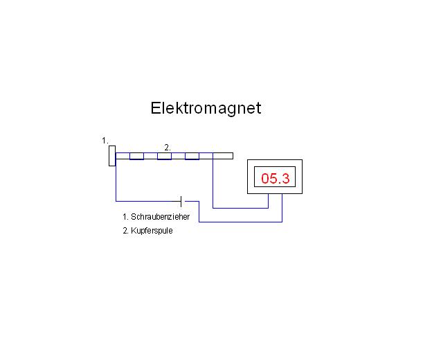 Picture of Materialliste Und Schaltplan