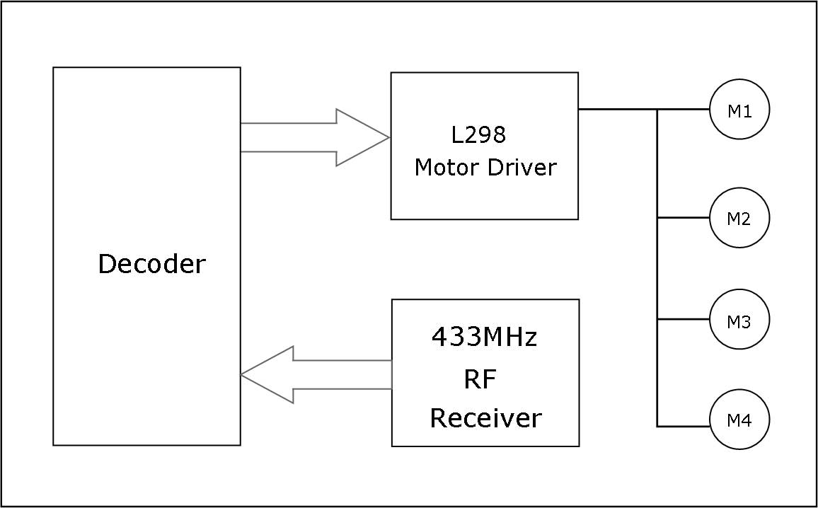 Picture of Motor Driver Schematic