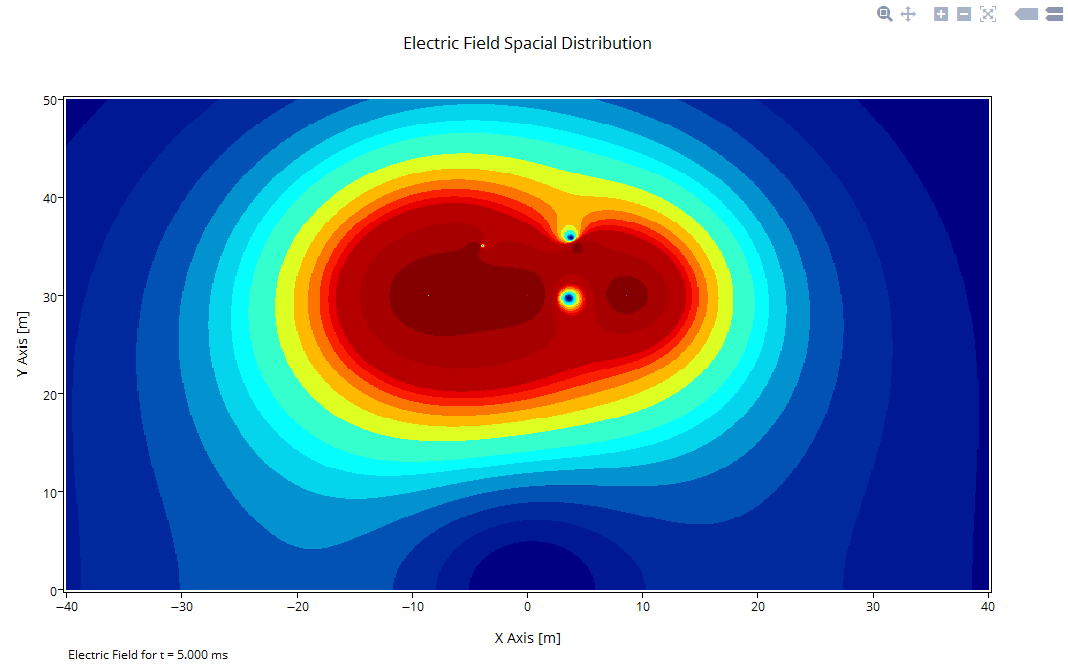 Picture of How to Use Plotly MATLAB/Octave API