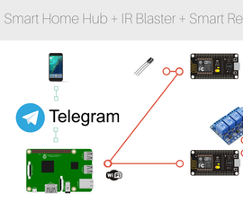 TELEBOT (Complete Home Automation)